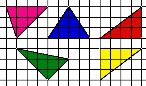 Area of triangles by Counting Squares